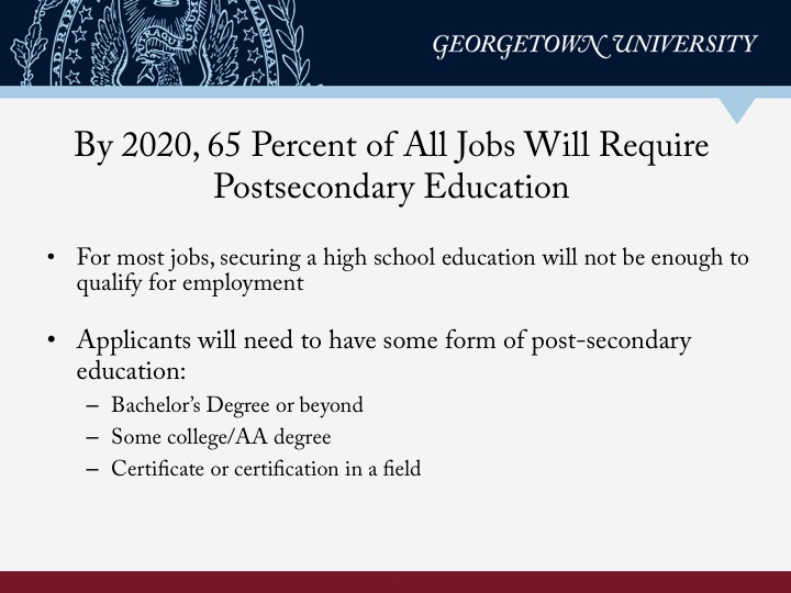 Recovery Job Growth And Education Requirements Through 2020